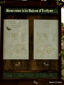 Affichage du plan de salle