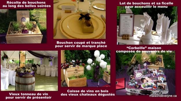 Sur le thème du vin